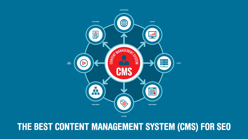 9 Powerful Tips to Pick the Right Content Management System